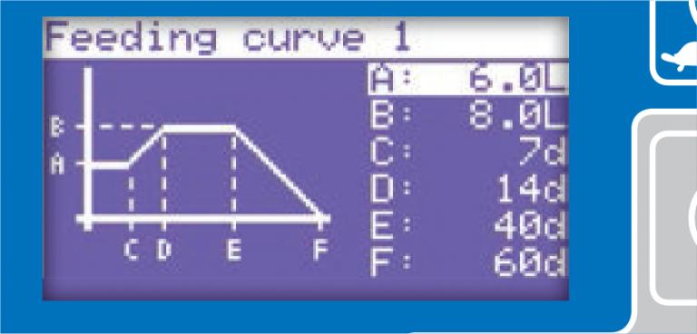feeding curve 1